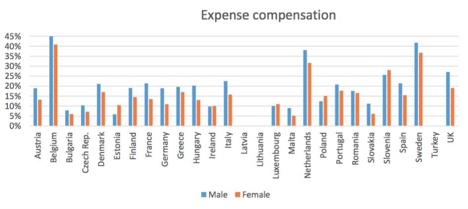 Mujer-bonus-salario